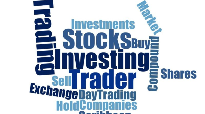 Day-Trading- wordcloud - Caribbean Value Investor