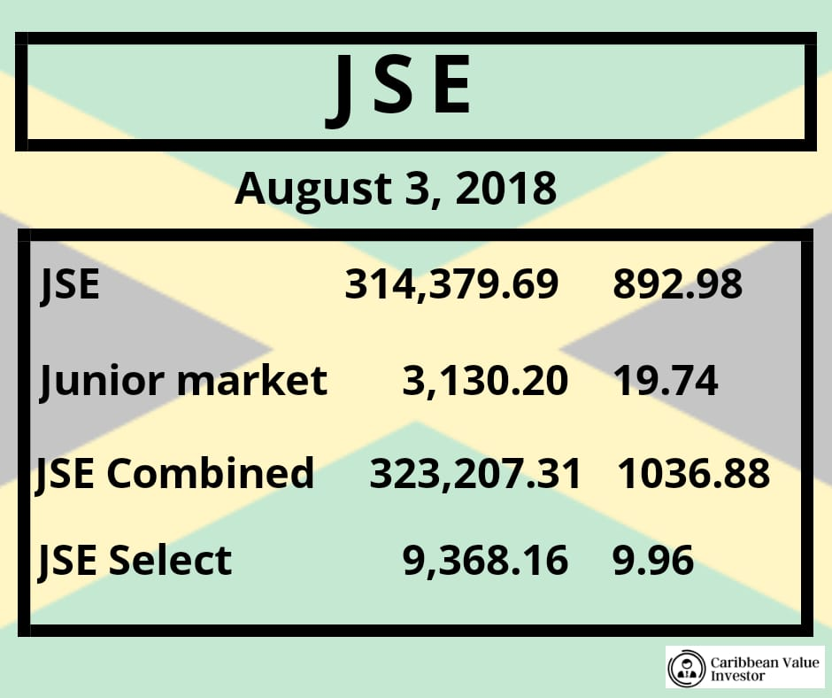 JSE Indices - Caribbean Financial RoundUp August 03 2018 - Caribbean Value Investor
