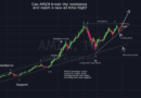A brief history of AMZN and how to trade it